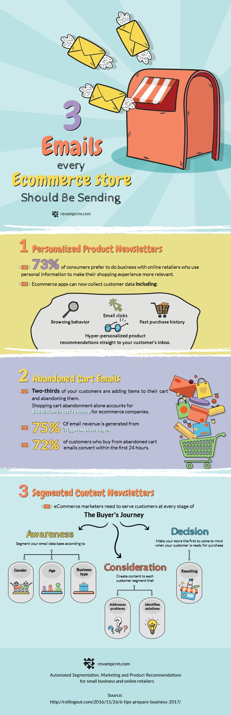 3 Emails Every E commerce Store Should Be Sending - #infographic