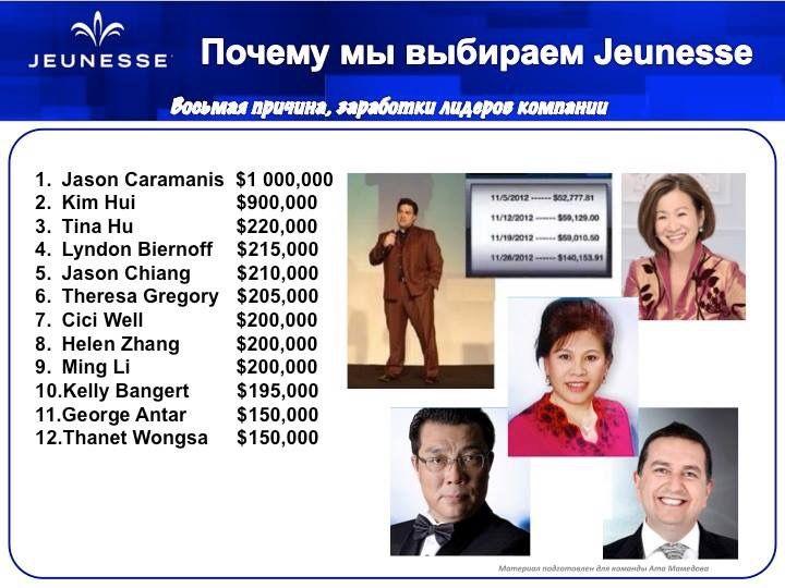 """Чеки """"топ 12"""" лидеров компании Jeunesse. Всего в компании более 70 человек зарабатывают более 100 тысяч долларов в месяц."""