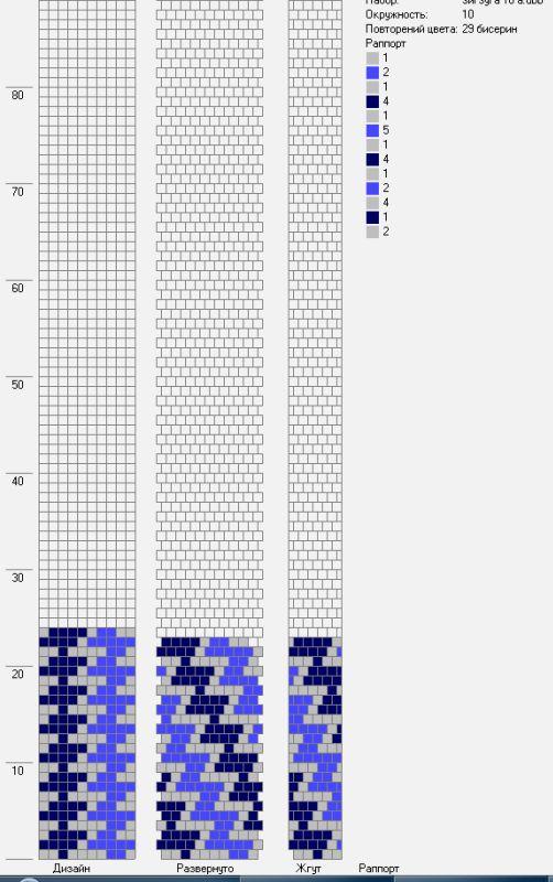 Part of progression pattern of 10, 12, 14, 16