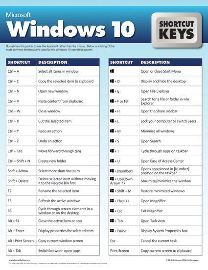 Microsoft Windows 10 Shortcut Keys #Microsoft Microsoft