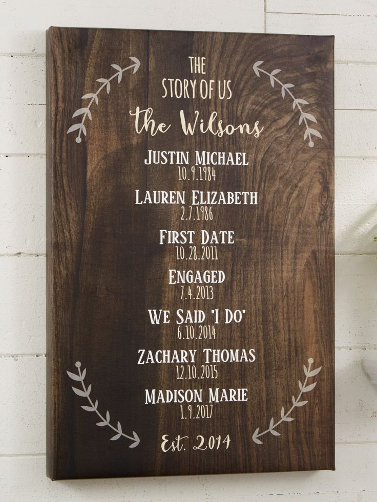 """I'm OBSESSED with this """"Story of Us"""" personalized family sign! It's so pretty and perfect for a gallery wall! I love the rustic look of this farmhouse style wall art! You can choose from a grey or brown wood texture background and add any 3 lines to the top and up to 15 names or events and dates plus any line at the bottom. Such a great gift idea too!"""