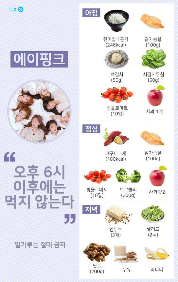 Hier Ist Was Weibliche Idole Essen Um Den Idealen Korper Zu Bekommen Koreaboo Kpop Diet Korean Diet Diet