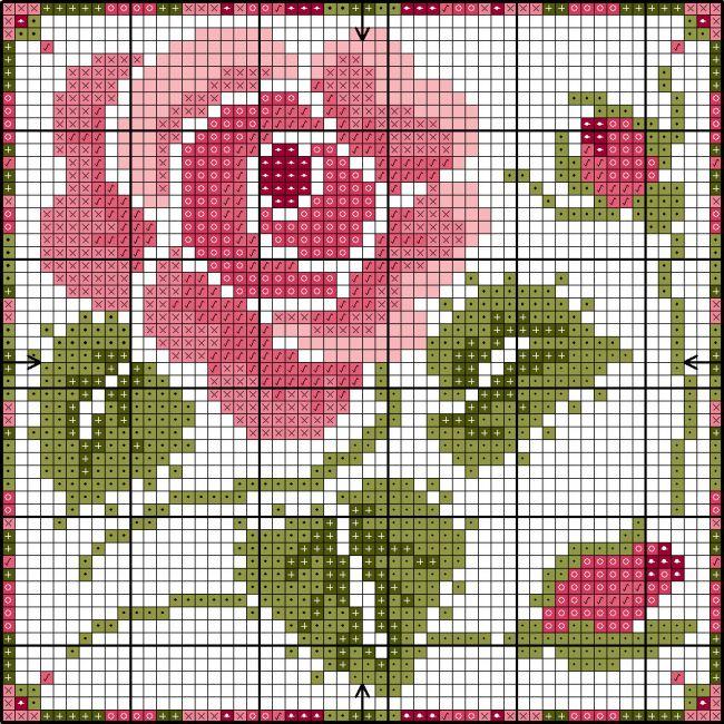 Rose cross stitch card chart