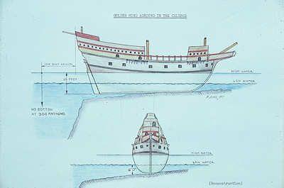 Afbeeldingsresultaat voor golden hind model ship