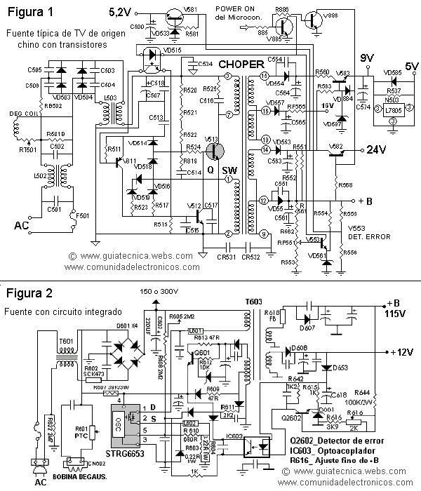 circuitos de fuentes conmutadas de televisores chinos