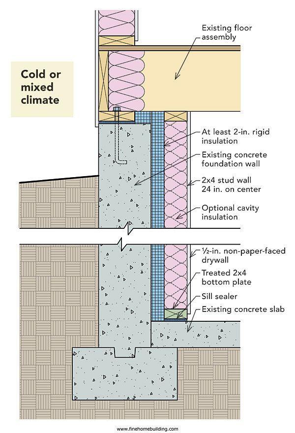 best 20 insulating basement walls ideas on pinterest