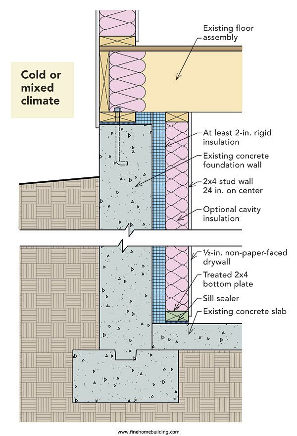 Older homes often lack insulation under the basement slab. Even if you decide to leave your basement floor uninsulated, it's a good idea to insulate your basement walls. Rigid foam insulation is a good choice against the concrete; many experts recommend leaving the stud bays of the 2x4 basement wall uninsulated.