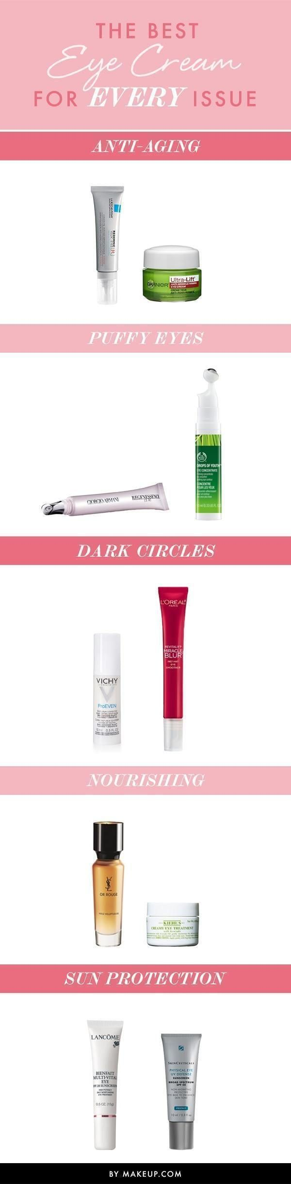 Eyes can give us some problems, but we found the best eye creams for every eye issue.