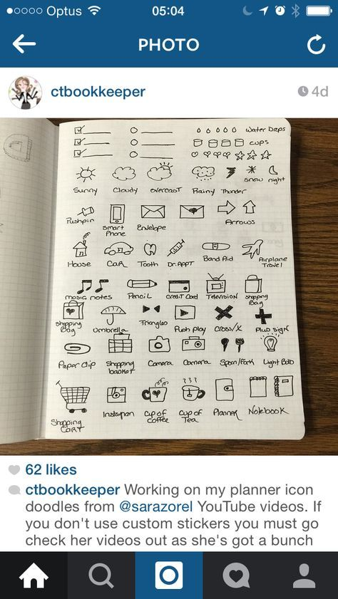 These are some awesome doodles for your bullet journal/ bujo!