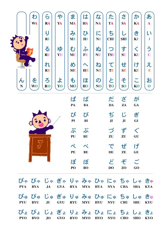 Hiragana Chart - Language - Kids Web Japan - Web Japan