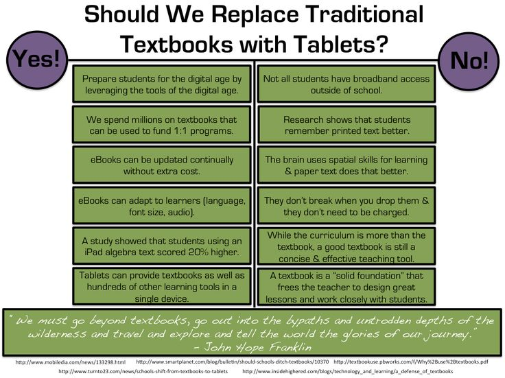 tablets vs textbooks essay Should tablets replace textbooks in k-12 schools read pros, cons, and expert responses in the debate.