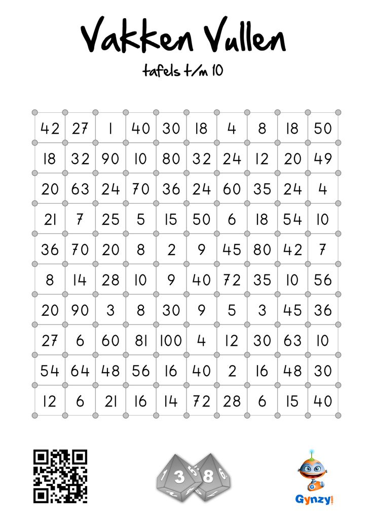Tafelvierkantjes: Gooi om de beurt de twee dobbelstenen. Vermenigvuldig de twee getallen. Zoek het vierkantje met de uitkomst van de som. Zet een streep met jouw kleur op één van de zijden van het vierkantje. Heb je de laatste streep van een vierkantje gekleurd, dan mag je het hele vierkant inkleuren met jouw kleur. (www.gynzy.com)