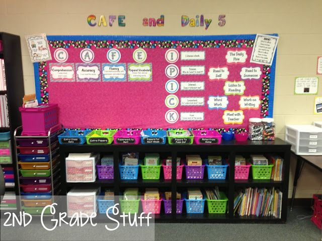 Classroom Tour and Set Up. Love how bright, colorful and organized this teacher is!