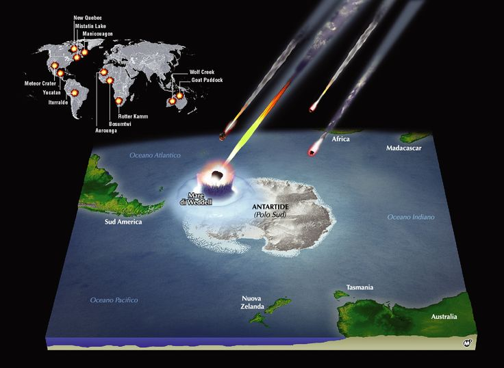 Marco Vaglieri • Asteroid impacts on Earth, 2005