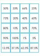 memorie breuken en procenten