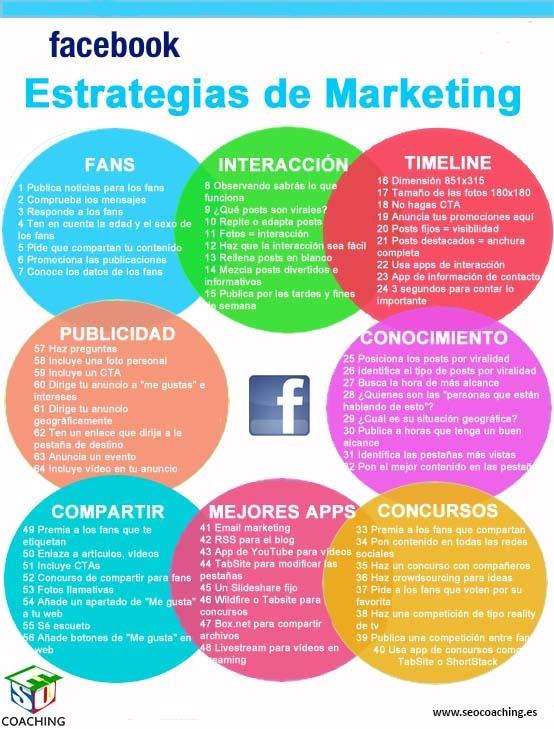 Las mejores técnicas de #marketingonline para tu perfil de #Facebook.   @solucionseo