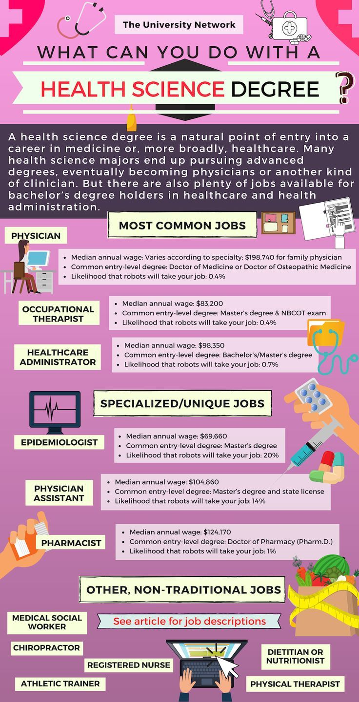 12 Jobs For Health Science Majors Health Science Health