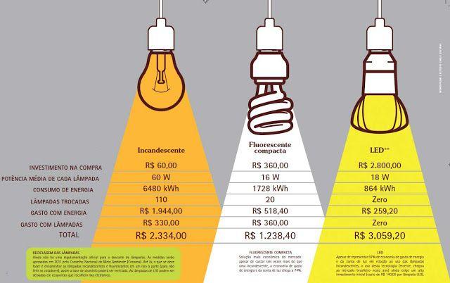 iluminação                                                                                                                                                      Mais