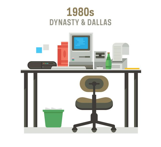 115 best illustrated listicles images on pinterest for Office design history