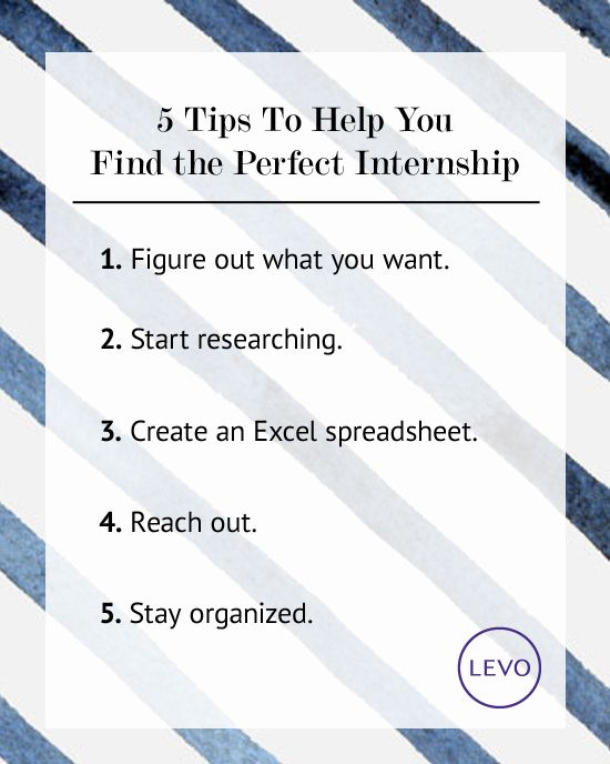 5 Crucial Steps For Researching Internships