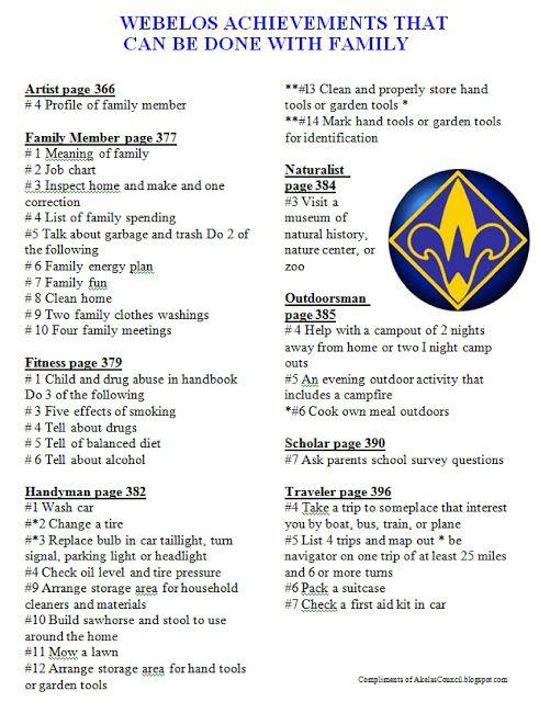 1334 best images about cub scout ideas on Pinterest | Scouts, Blue ...