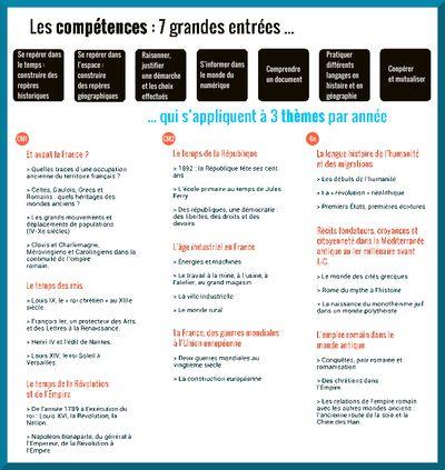 Programmes 2016 - histoire - géographie