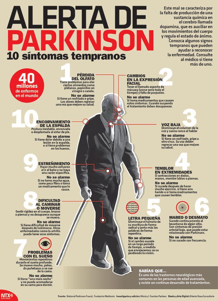 Alerta de Parkinson; 10 síntomas tempranos  #Infographic