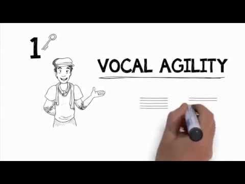 Singing Games | Theta Music Trainer: Ear Training and ...