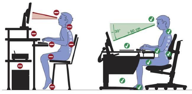 ergonomia scrivania