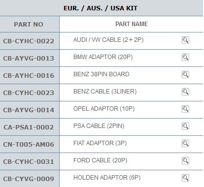 View Australia, Europe and USA kit of #AutoI700 with include part No. and Part name from Carman Australia
