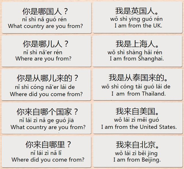 "Mandarin Chinese  From Scratch: 5 Ways To Ask ""Where Are You From?"" In Chinese"