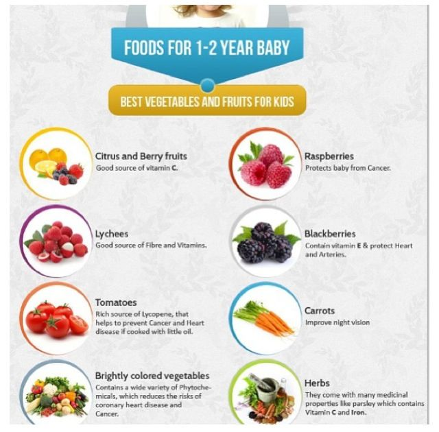 115 best toddler meals images on pinterest toddler food baby foods for 1 to 2 year olds forumfinder Gallery