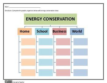 Energy Conservation Graphic Organizer Worksheet | Energy ...
