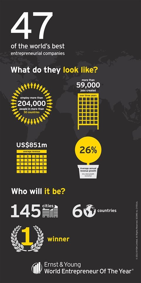 EY global tax guides - EY - Global