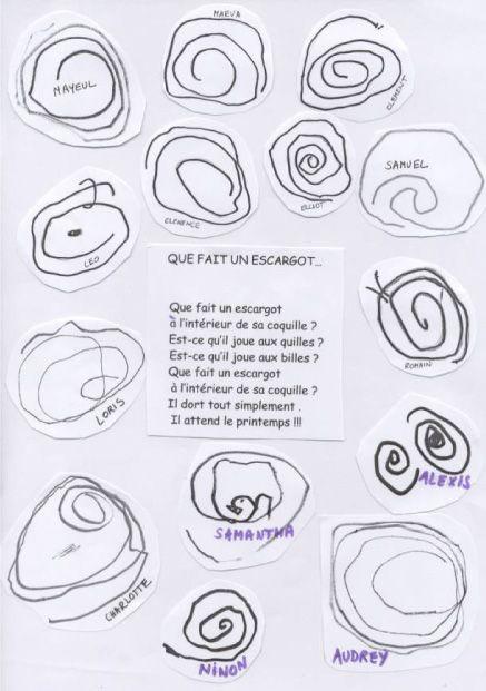 Les 142 meilleures images du tableau graphisme spirale sur pinterest arts visuels spirales et - Escargot maternelle ...