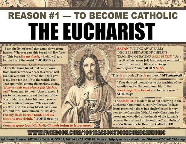 catholic articles on the eucharist in its relationship