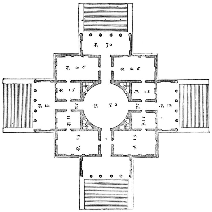 60 best images about villa rotonda on pinterest for Palladian house plans