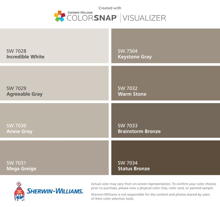 Feel A Brand New Kitchen With These Popular Paint Colors: Best 25+ Anew Gray Ideas On Pinterest