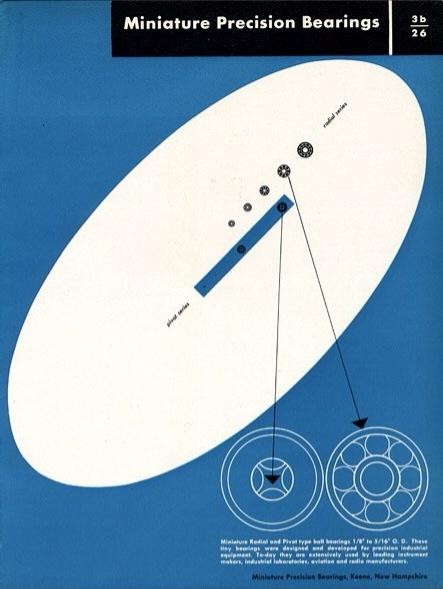 Miniature Precision Bearings, 1943. Designer: Ladislav Sutnar (1897-1976)