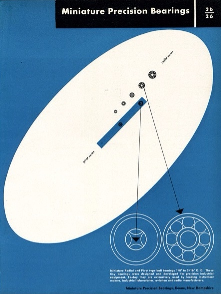 Miniature Precision Bearings, 1943. Designer: Ladislav Sutnar (1897-1976)