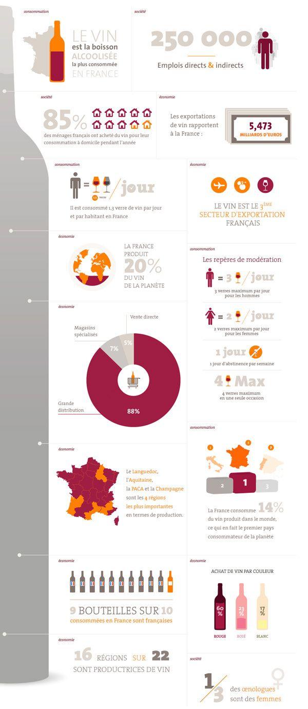 30 infographies et visualisations de données à connaître   BlogDuWebdesign