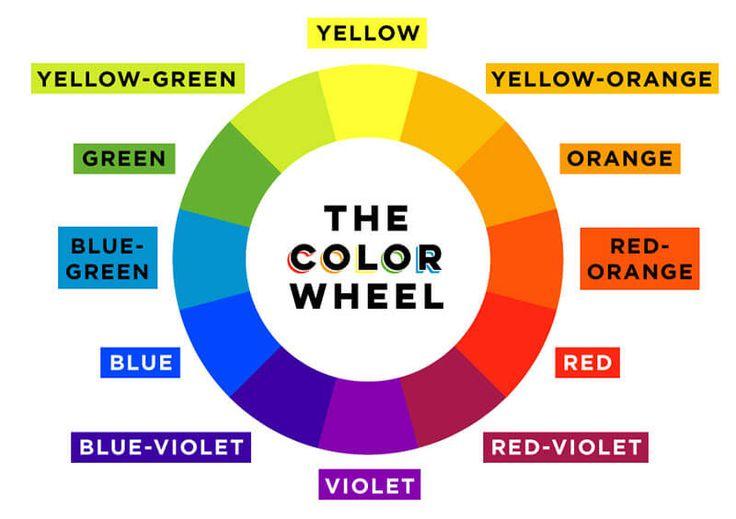 これだけは知っておきたい、色の基本原則まとめました。