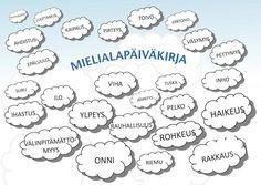 Mielialapäiväkirja | Suomen Mielenterveysseura