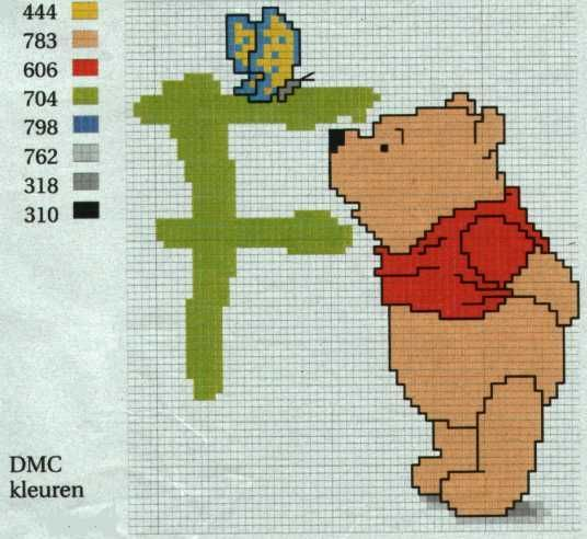 Borduurpatroon Kruissteek Winnie the Pooh Alfabet *Cross Stitch Pattern Winnie the Pooh Alphabet ~F~