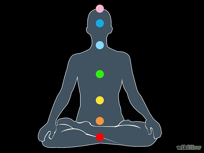 Open Your Spiritual Chakras Step 1