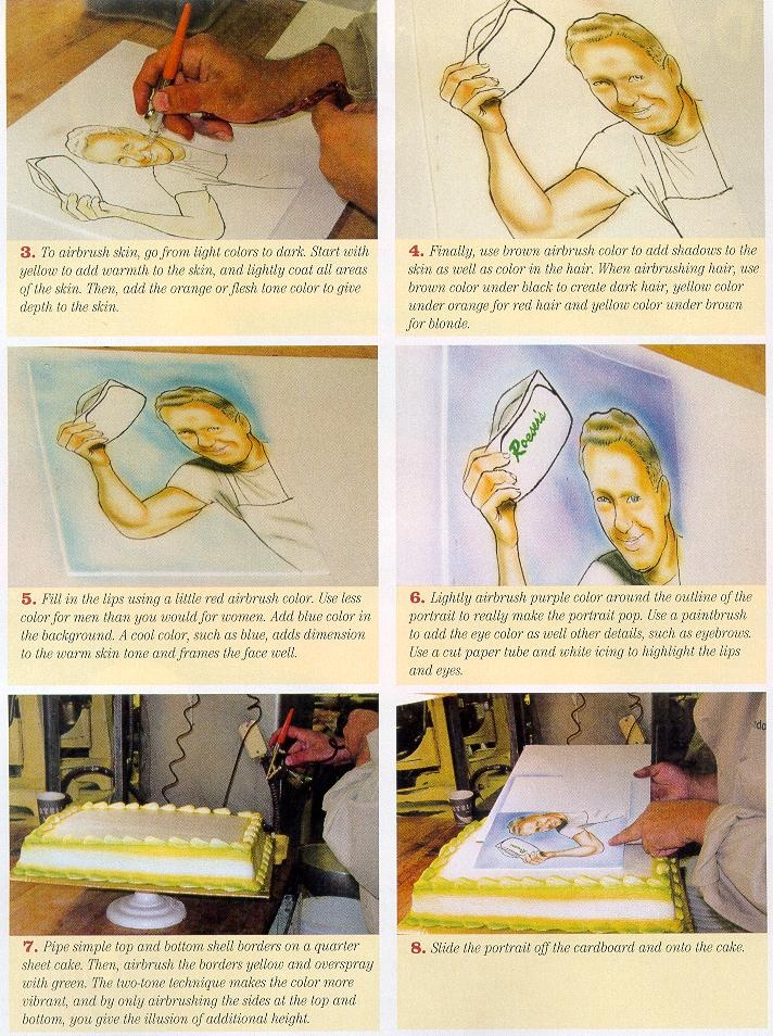 38 best images about Airbrushing Techniques on Pinterest Videos, Cakes and Brushes