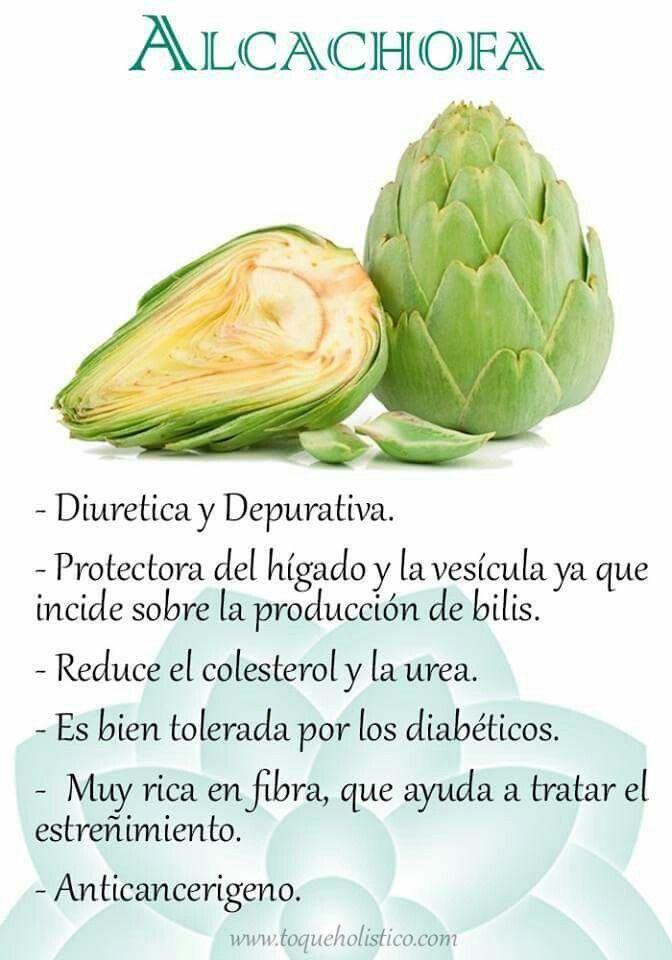 #Alcachofa