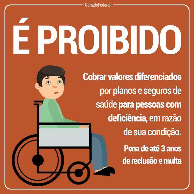 Pessoas com deficiência.