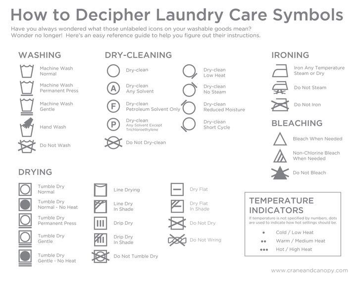 Printable: How to decipher laundry care symbols!