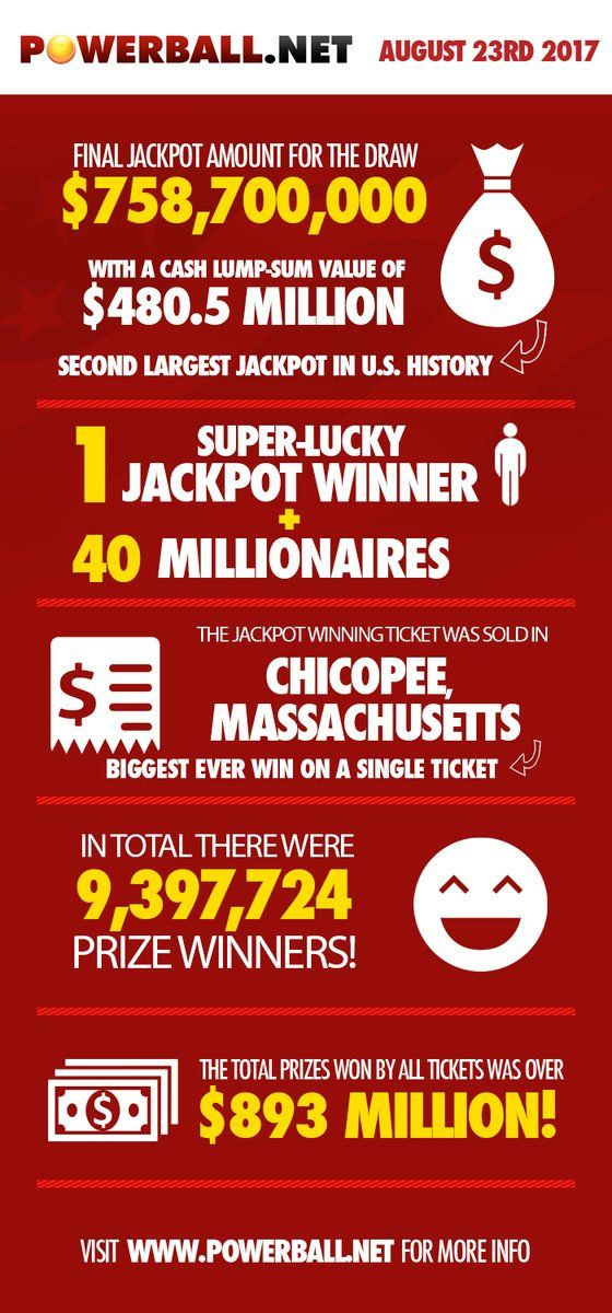 Powerball Ticket Sold In Massachusetts Wins Record $758.7 Million | First to Know